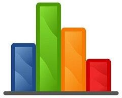 Whatstat — сервис статистики каналов на YouTube и Twitch